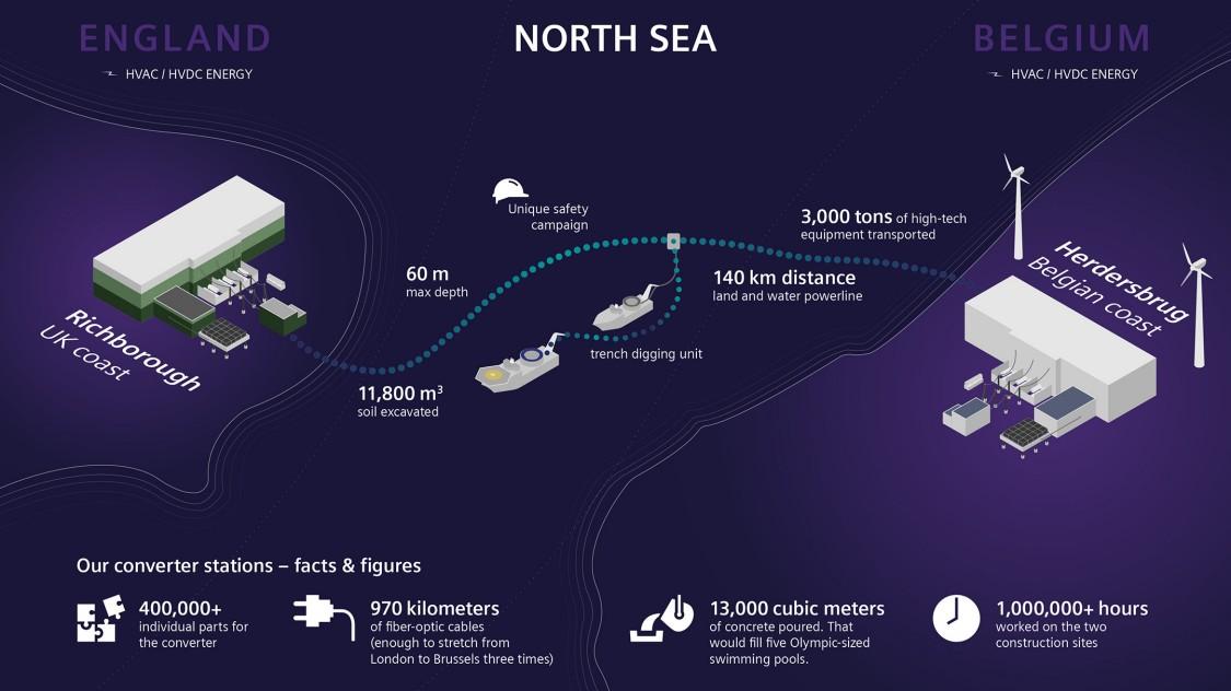 Nemo Link infographic