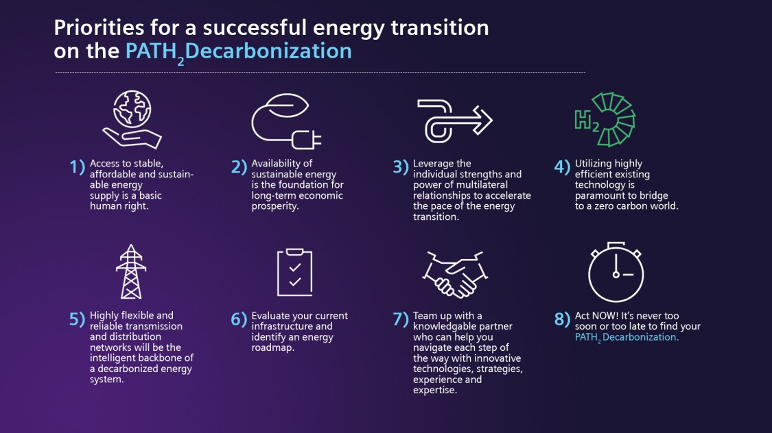 Priorities for a successful energy transition on the PATH2Decarbonization
