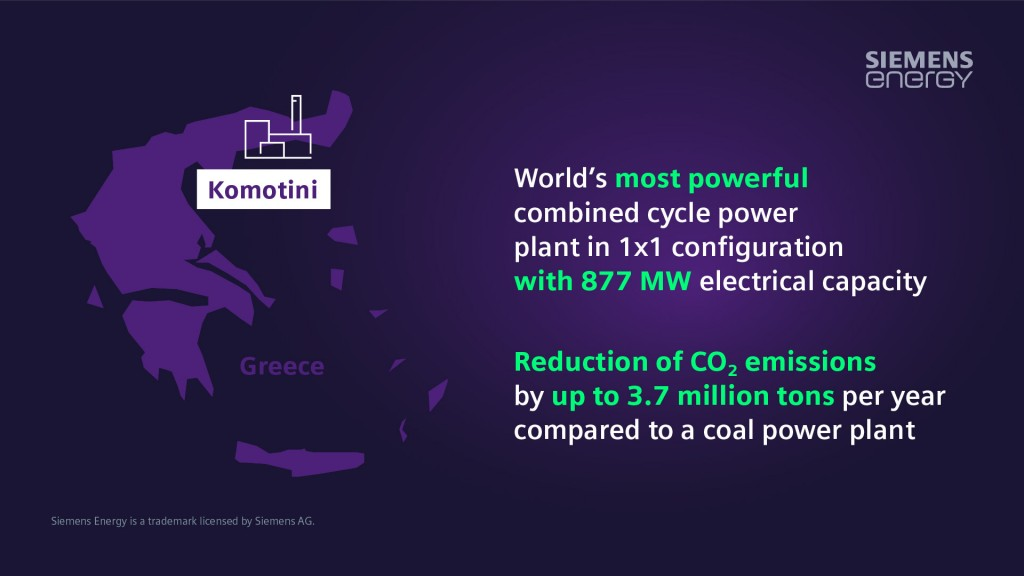 Siemens Energy's HL-class technology enables Greece to reduce CO2 emissions and protect the environment. With an installed electrical capacity of 877 megawatts (MW), it will be the world's most powerful combined cycle power plant in 1x1 configuration.