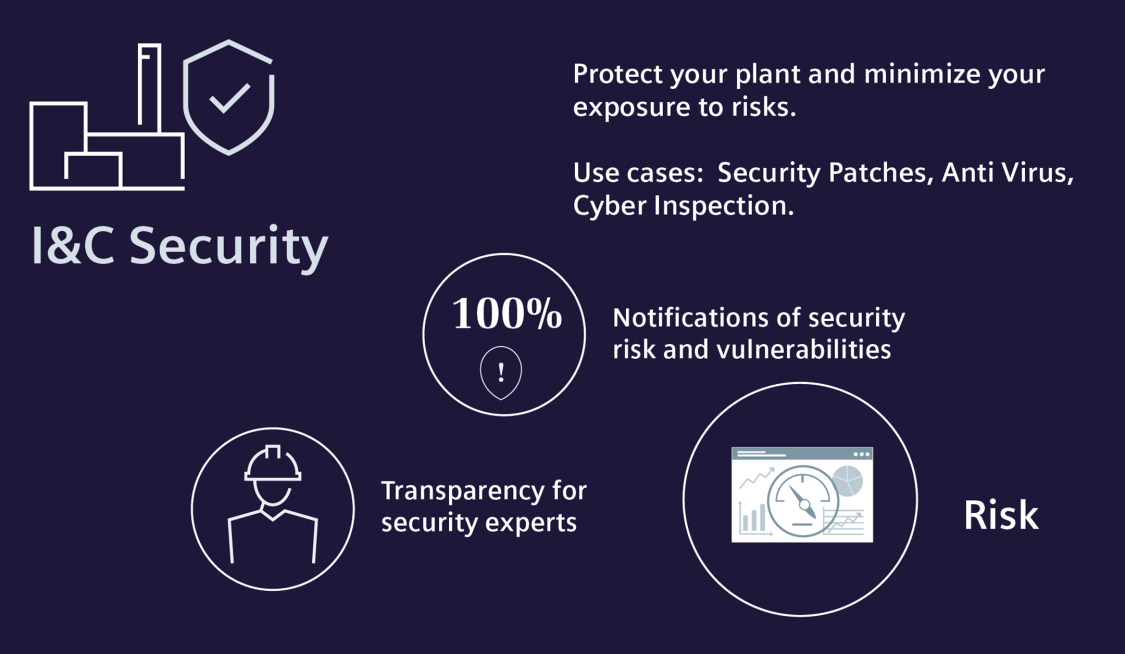 I&C Security Monitor and Advisor