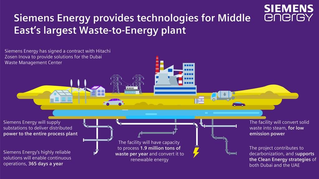 wastetoenergy-english.jpg