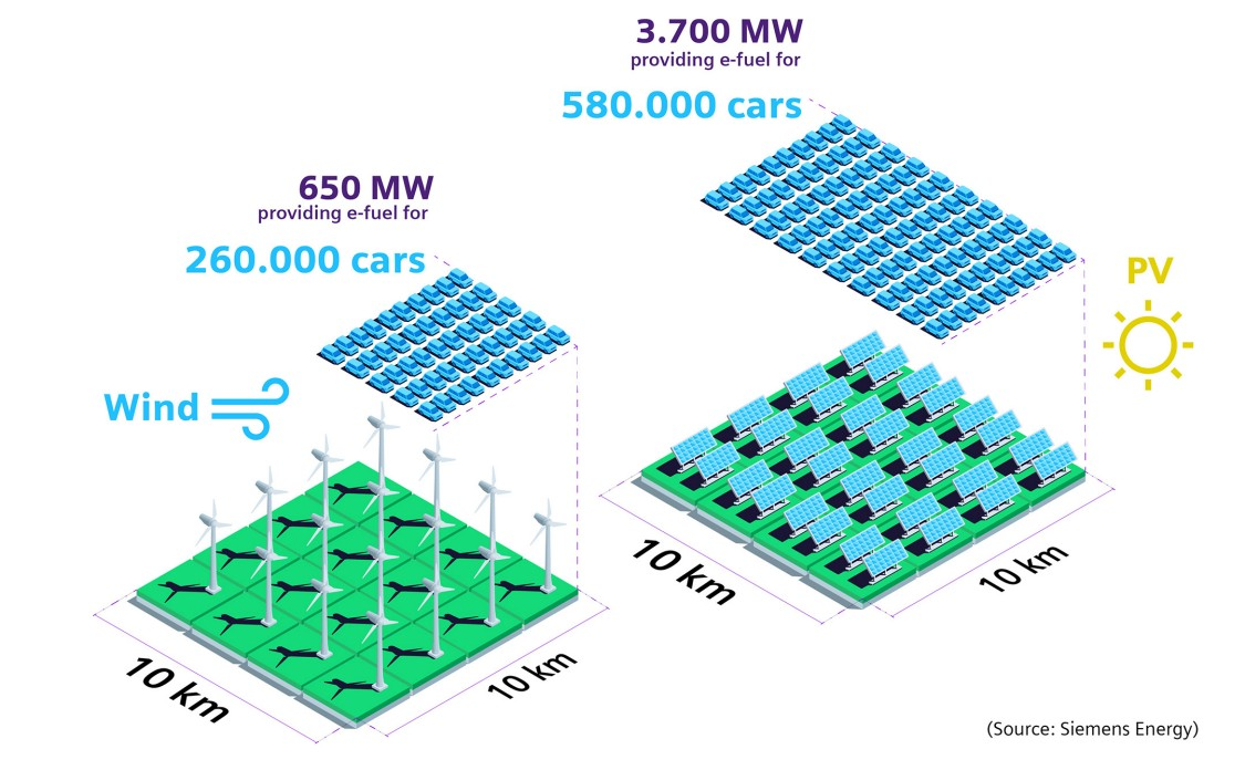 Economical potential for e-Fuels production from wind and pv.