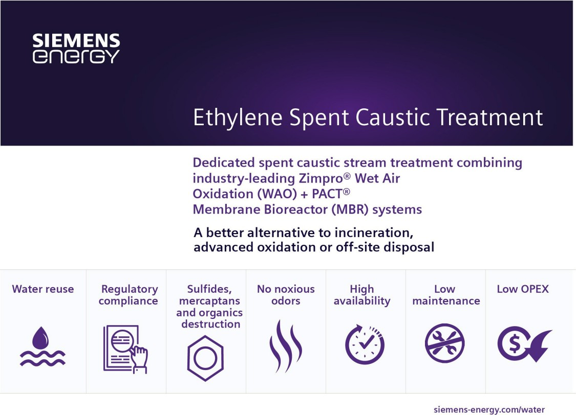 The graphic summarizes the advantages of Spent Caustic Treatment for industrial wastewater