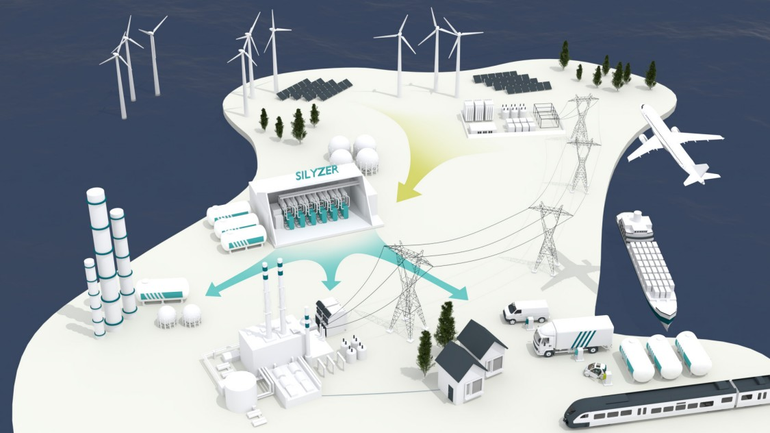 Ideas for a sustainable future: The Silyzer offers new perspectives