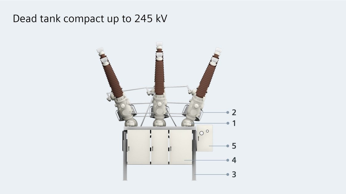 Dead tank compact up to 245 kV