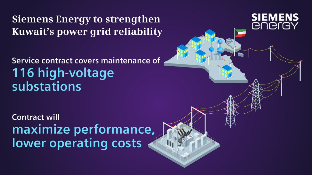 Siemens Energy awarded major service contract to strengthen Kuwait's power grid reliability