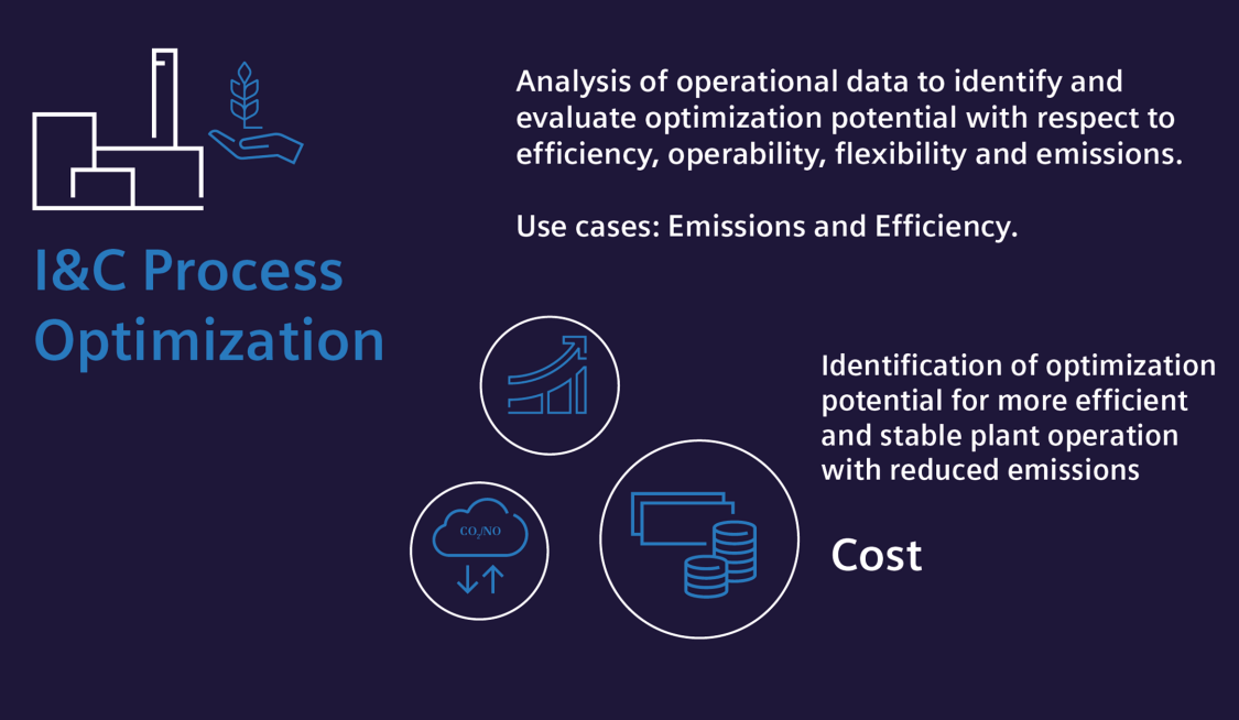 I&C Process Optimization Monitor and Advisor
