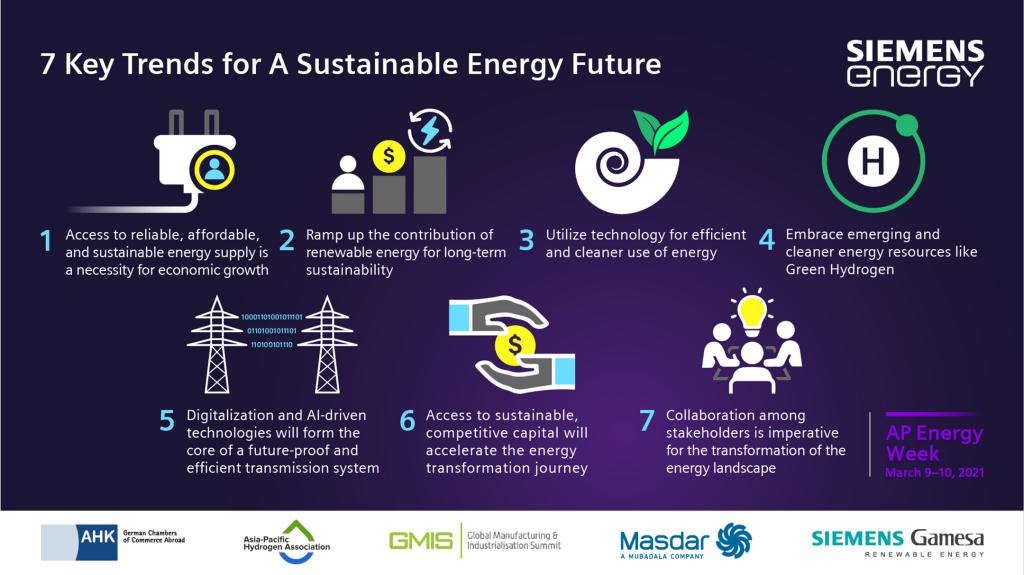 AP Energy Week 7 Priorities