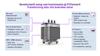 Setup and functionality Sensformer FITformer