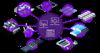 Siemens Omnivise Hybrid Control Solution