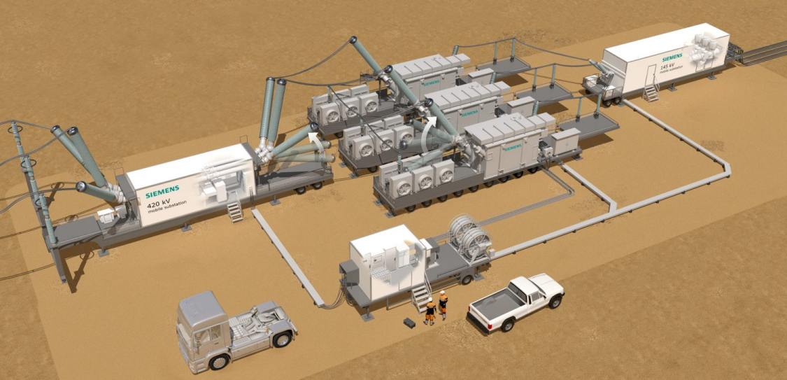 Mobile substations improving resilience of the Saudi Arabian power grid.